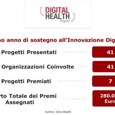 Digital Health Program