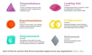 open-innovation-ideo-170404151902