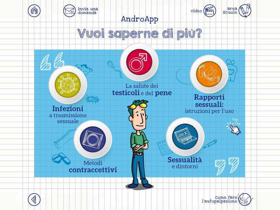 Androapp La Tua Salute Sessuale Ed Andrologica A Portata Di App Salute Digitale In Italia